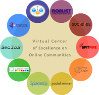 Virtual Center of Excellence on Online Communities